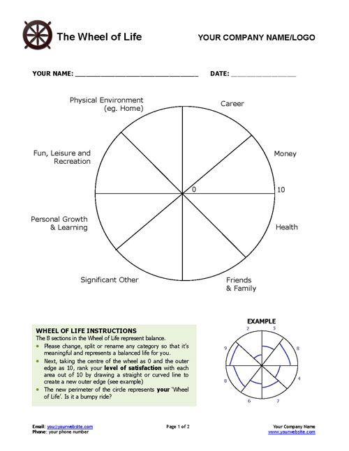 Wheel of Life Template with Instructions – Wheel of Life Worksheet