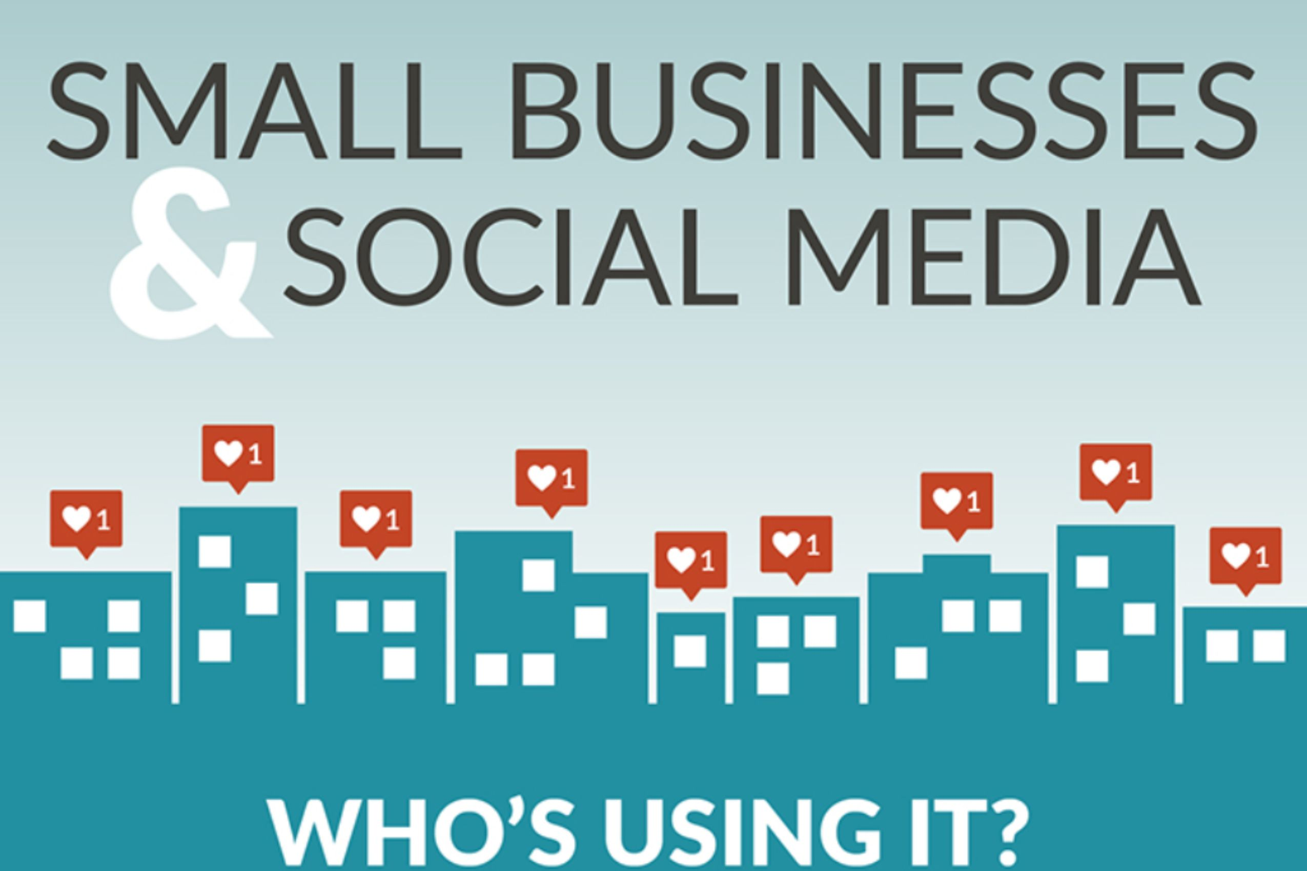 Small Businesses Social Media Who S Using It Infographic Small Business Social Media Social Media Business Social Media