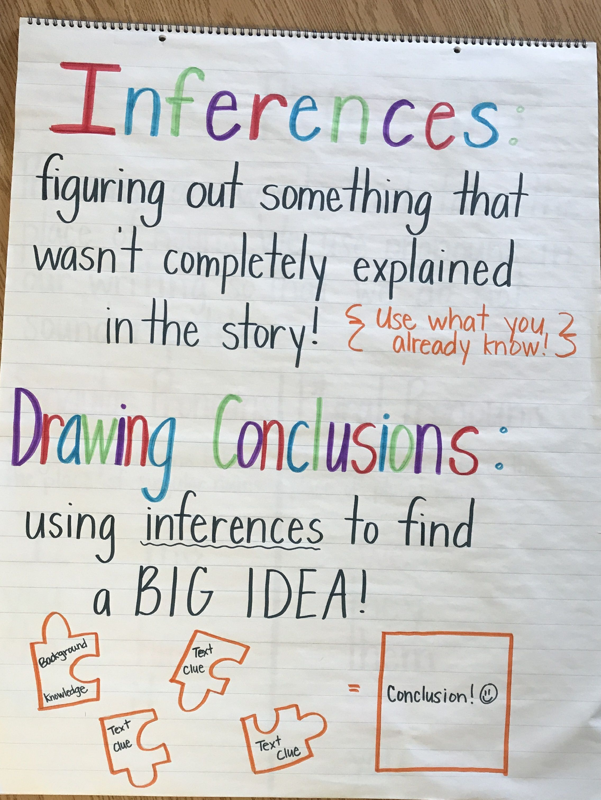 Inferences And Drawing Conclusions Anchor Chart Perfect