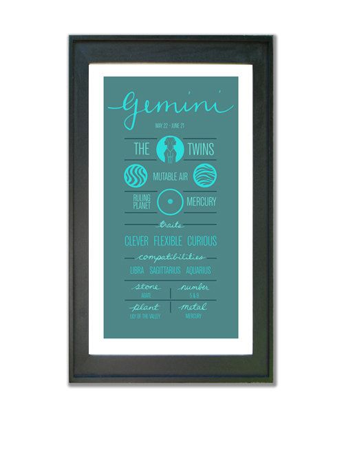 GEMINI. Zodiac Print Poster Illustration of Birth by ZodiacZone