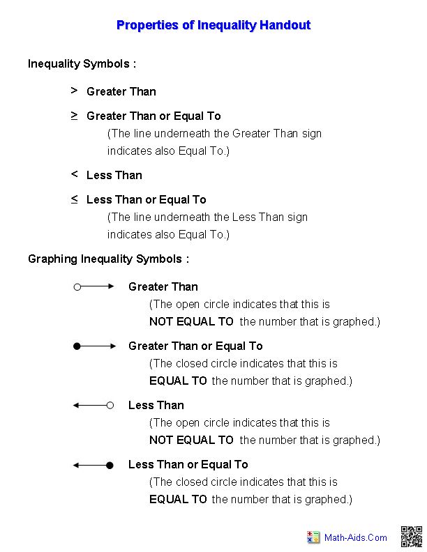 Algebra 2 Properties Of Logarithms Worksheet Worksheets for all ...