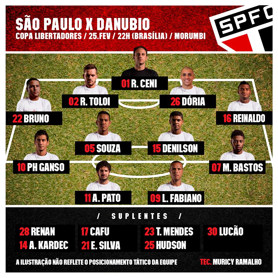#26 - Copa Libertadores da América: São Paulo x Danubio - 25.02.2015