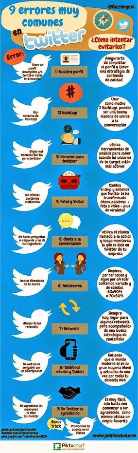 Errores frecuentes en twitter