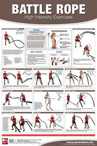 Battle Rope High Intensity Exercises Professional Fitness Wall Chart Poster Pfp Workout Posters Battle Rope Workout Rope Exercises