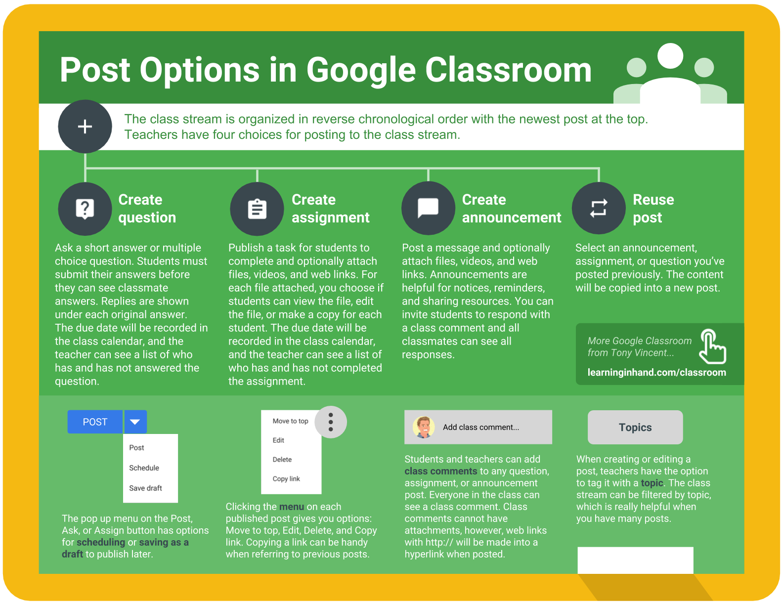 Google Classroom Tips — Learning in Hand with Tony Vincent