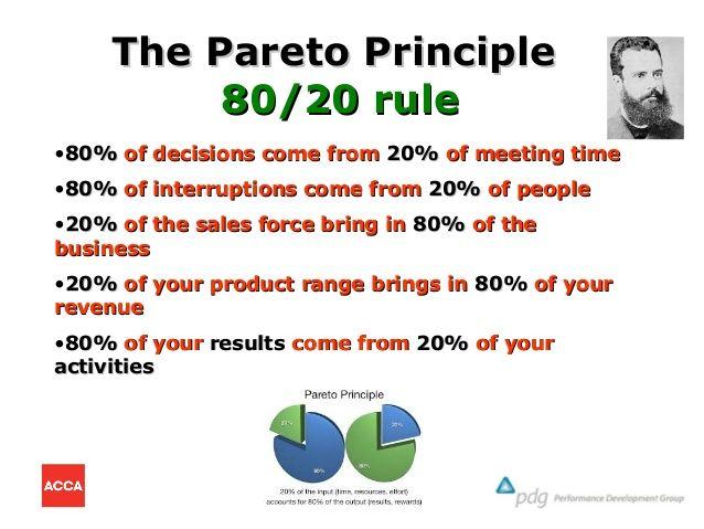 Pareto Principle  Google Search  Consulting Resource
