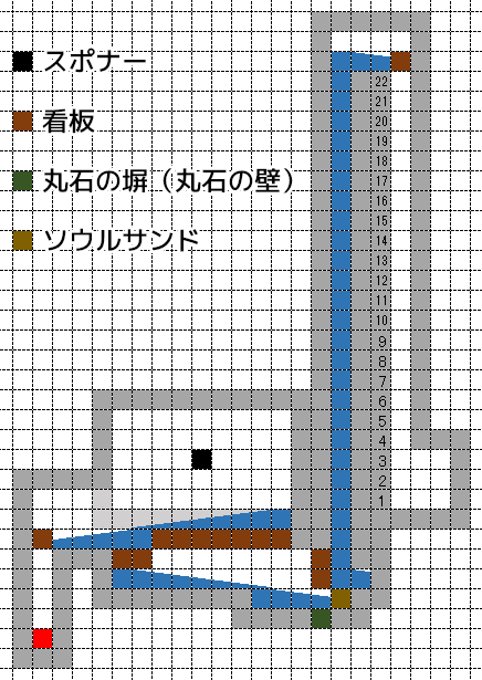 タワー 経験 値 トラップ