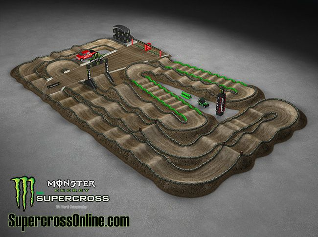 2014 Monster Energy AMA Supercross Track - Indianapolis. I ...