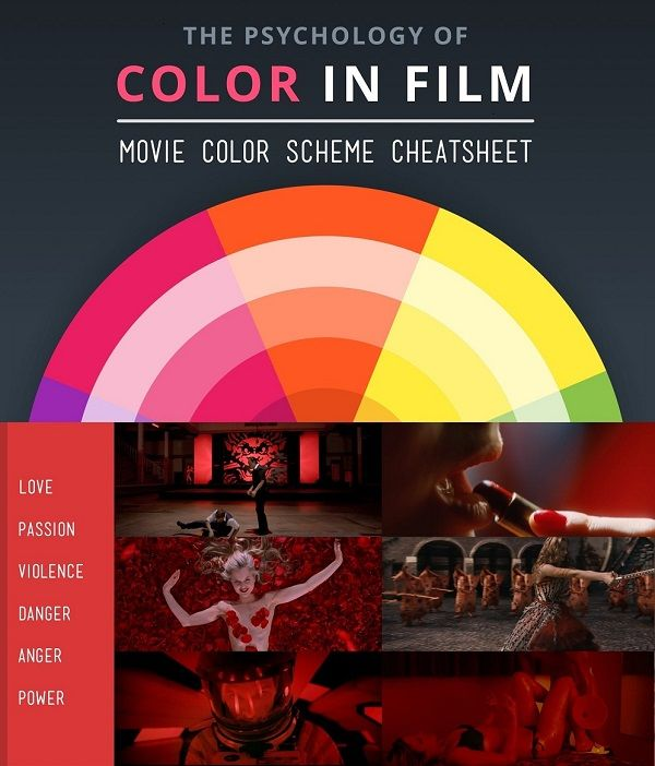Infographic The Psychology Of Color In Film A Color Scheme Cheat