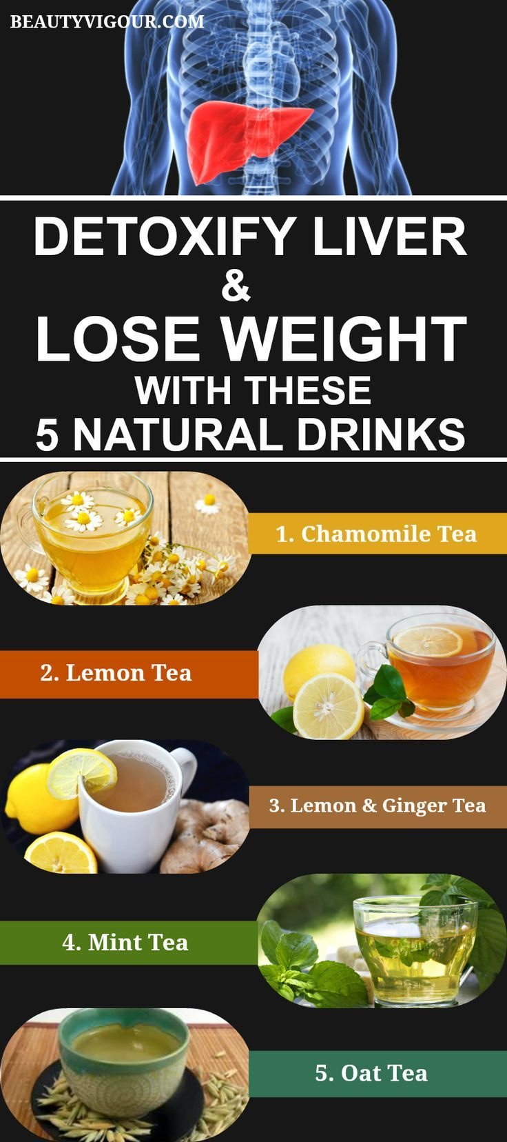Lose belly fat by not eating these foods photo 2