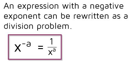 Zero And Negative Exponents Writing Expressions Negative Exponents Exponents