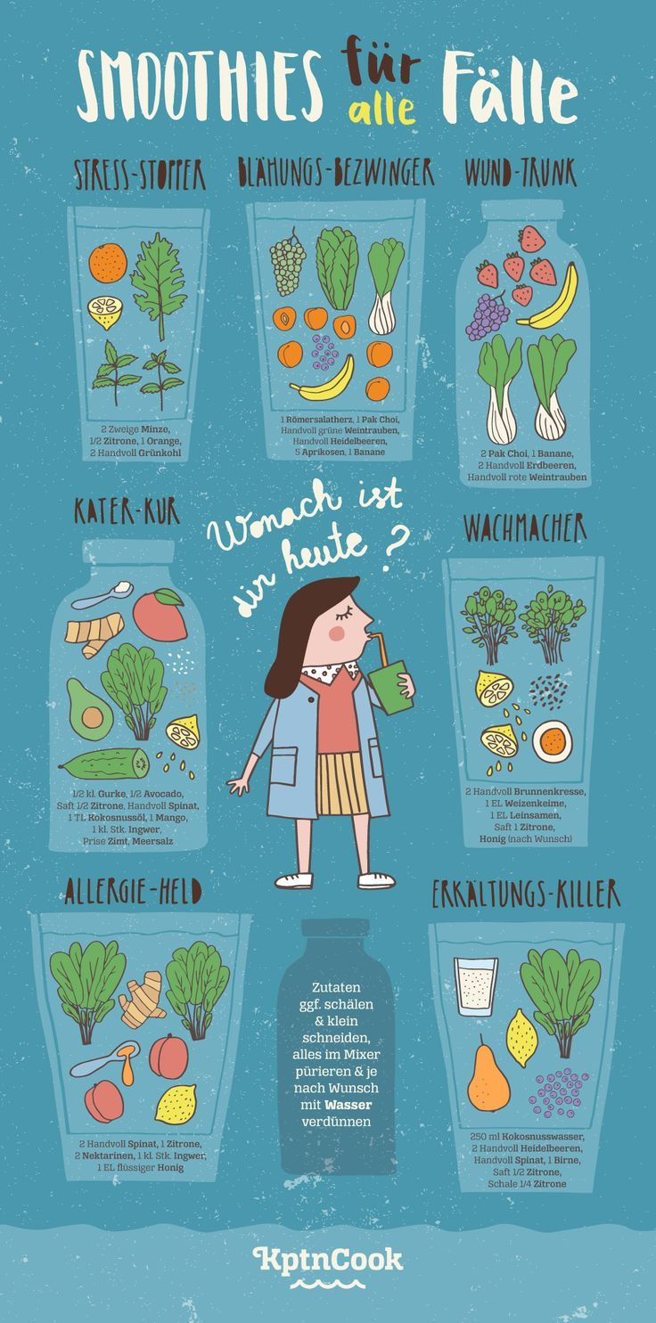 Infographic: Healthy Smoothie Recipes For All Events - KptnCook Blog - Tap th ...  - Fitness / Healt...