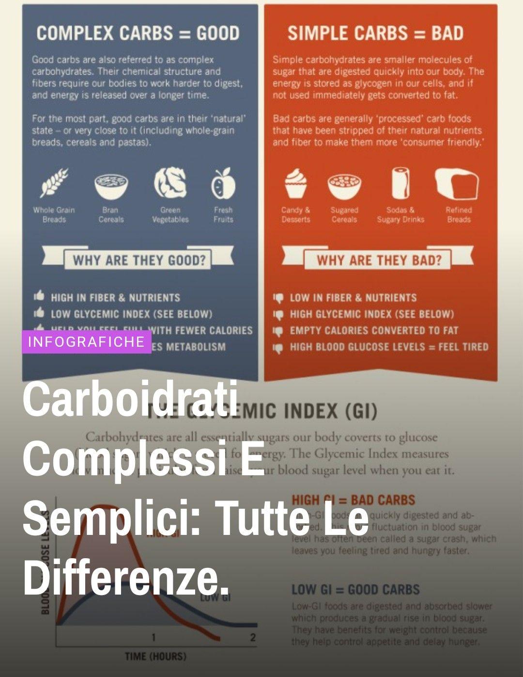 qual è la differenza tra un piano alimentare e una dieta