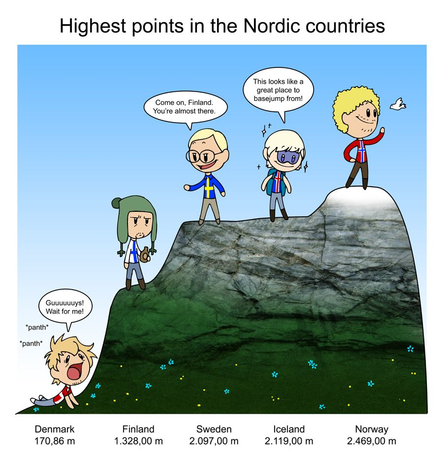 Highest Points Scandinavia And The World Satw Comic Funny Comics Scandinavia