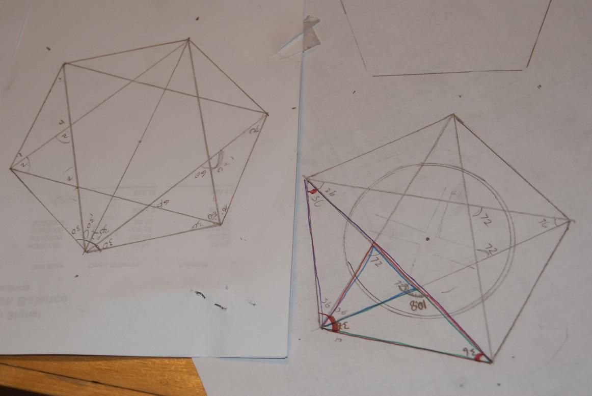 Measuring The Angles In Polygons And The Stars Created By