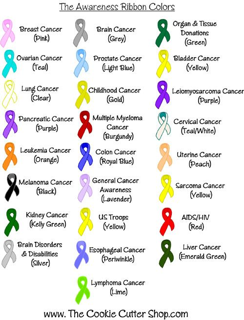 awareness ribbon colors technology