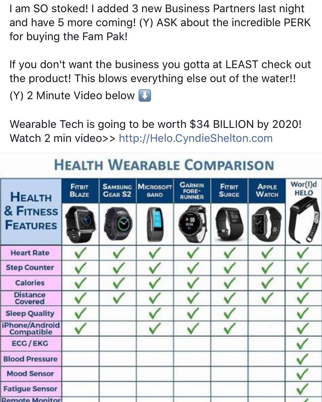 What Is Your Ph Unstructured Cap Kangen Wearables Pinterest