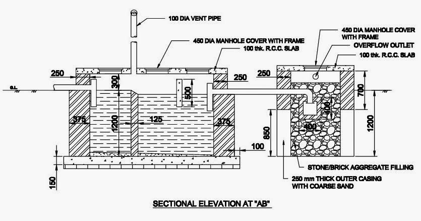 Septic tank drawing septic tank soak pit drawing soak for Household septic tank design