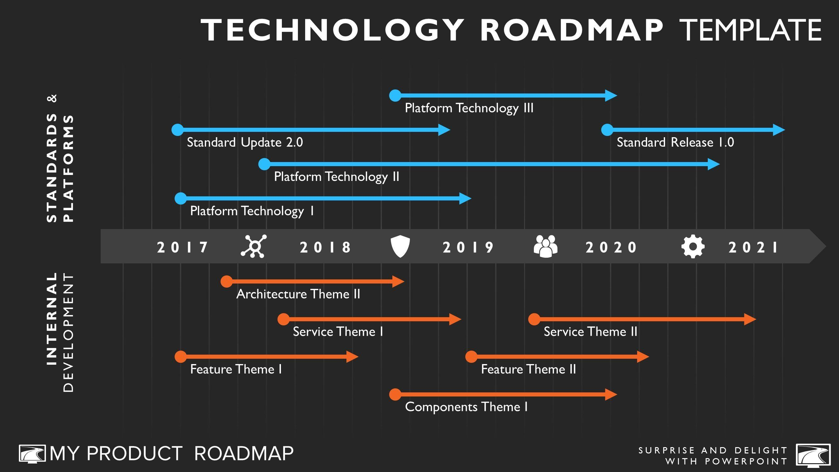 Multi Phase Software Technology Roadmap Presentation Diagram My
