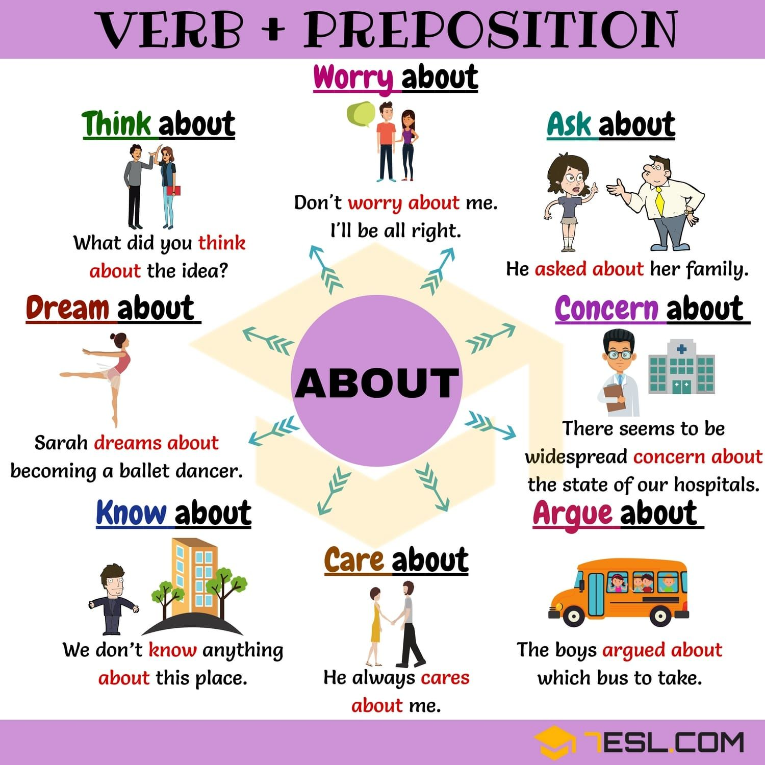 Verb About 14 Common Combinations With About