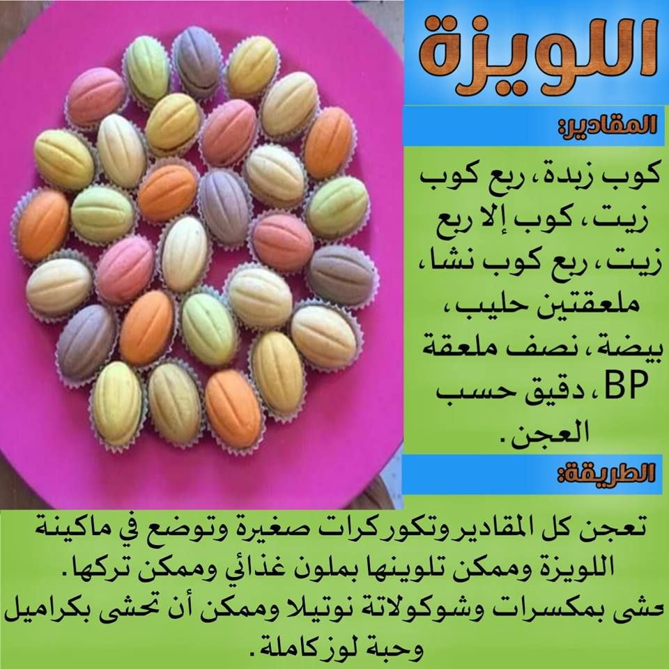 Pin By Biss Mane On كيكة التمر Arabic Sweets Canvas Art Painting Sweets