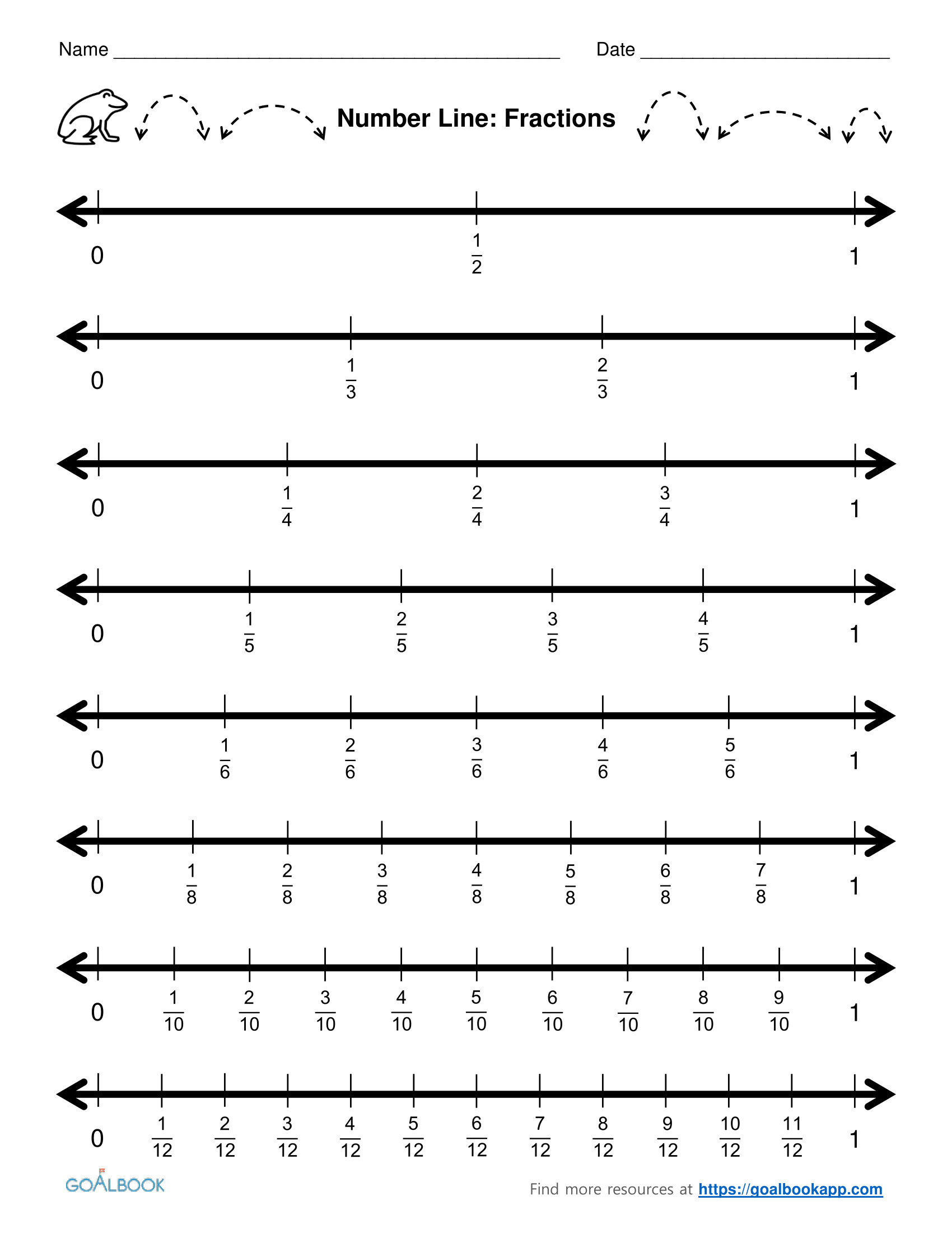 Free Number Line Worksheets Pictures