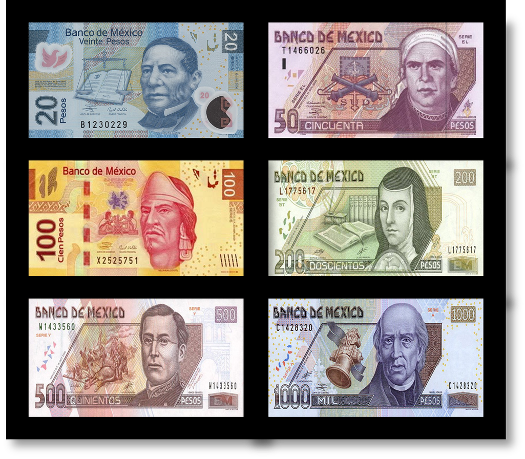 Exchange Rate Currency Converter