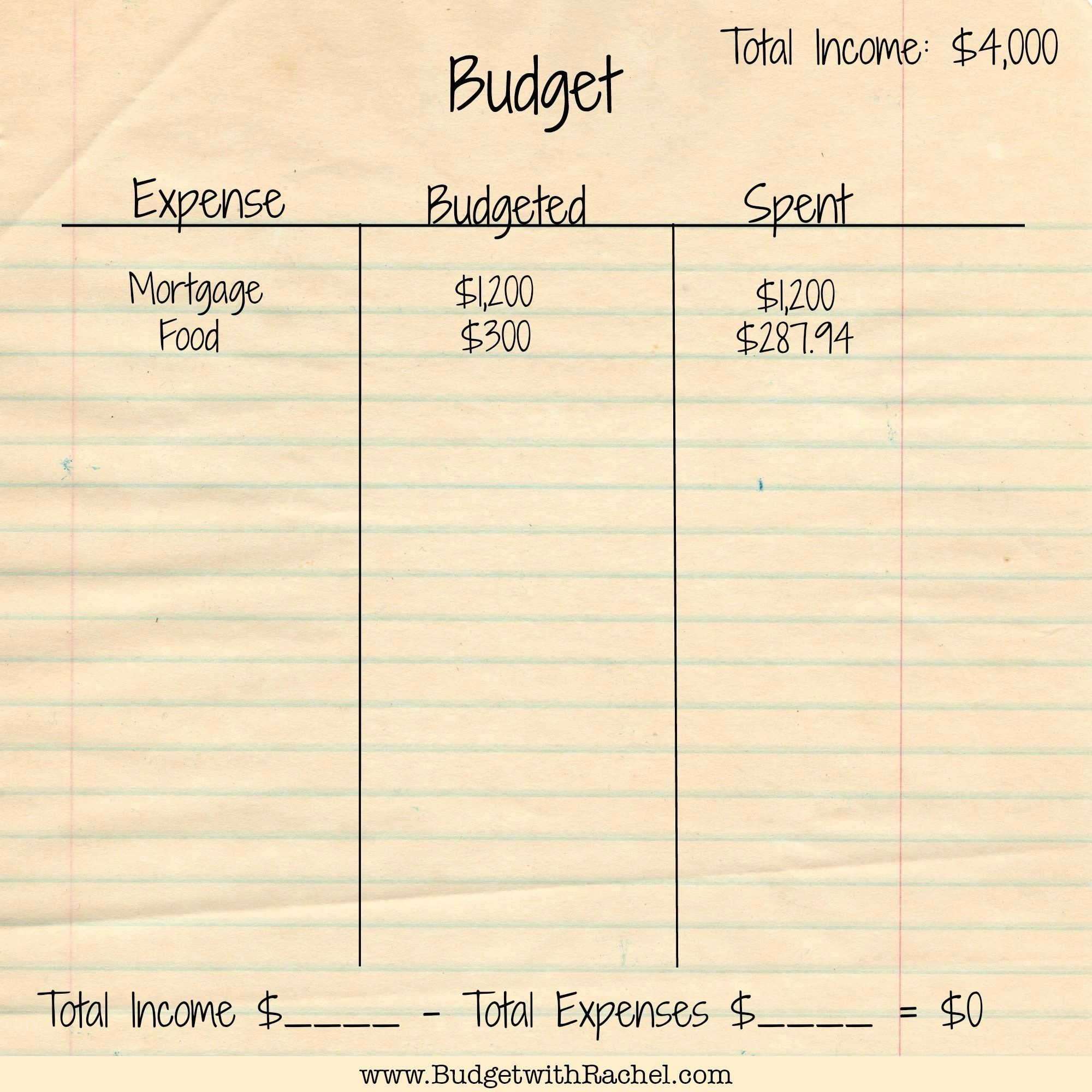 How To Set Up A Zero Based Budget Without Wanting To Rip