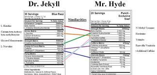 Image Result For Dr Jekyll And Mr Hyde Hyde Workout Review Jekyll And Mr Hyde