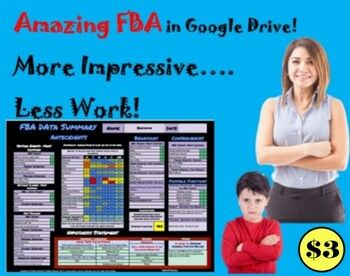 Amazing FBA - The Functional Behavioral... by Behavior and ...