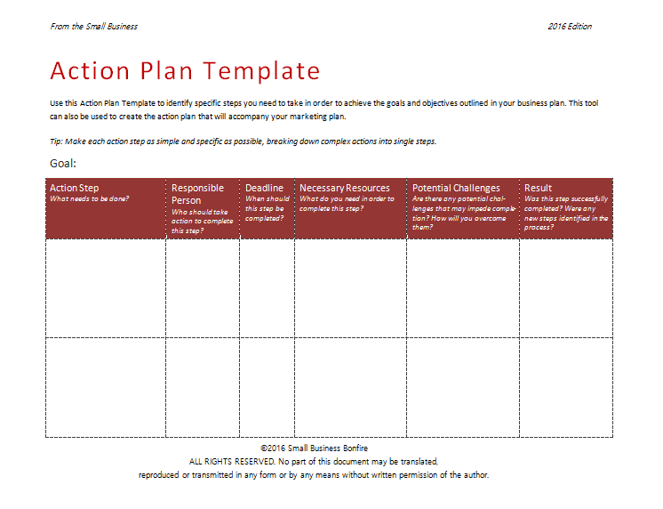Action Plan Example  Smart Goals    Action Template