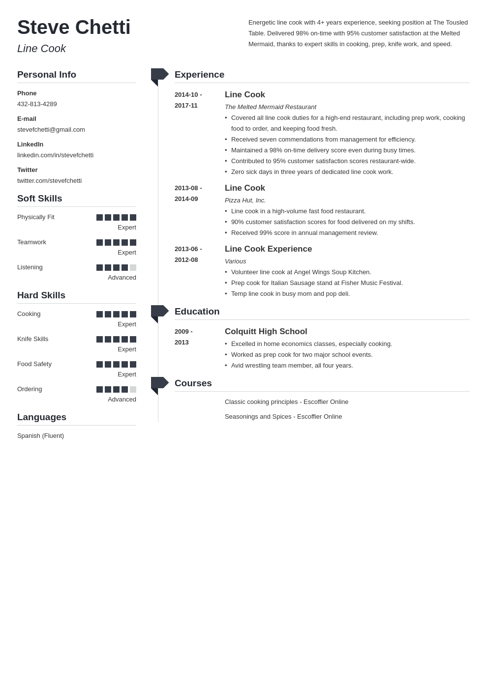 line cook resume example template muse in 2020 Resume