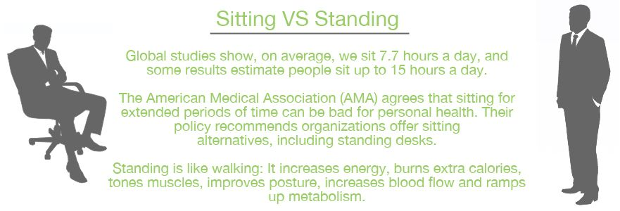 Health Benefits Of A Stand Up Desk