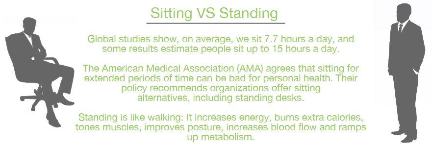 Sittingvsstandinghealthbenefitstostantworkinoffice Standing Desk Benefits