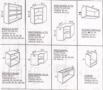 Resultado de imagen para muebles de cocina | casas | Pinterest