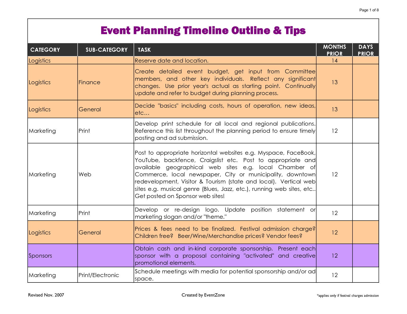 event planning template excel Google Search – Sample Event Timeline
