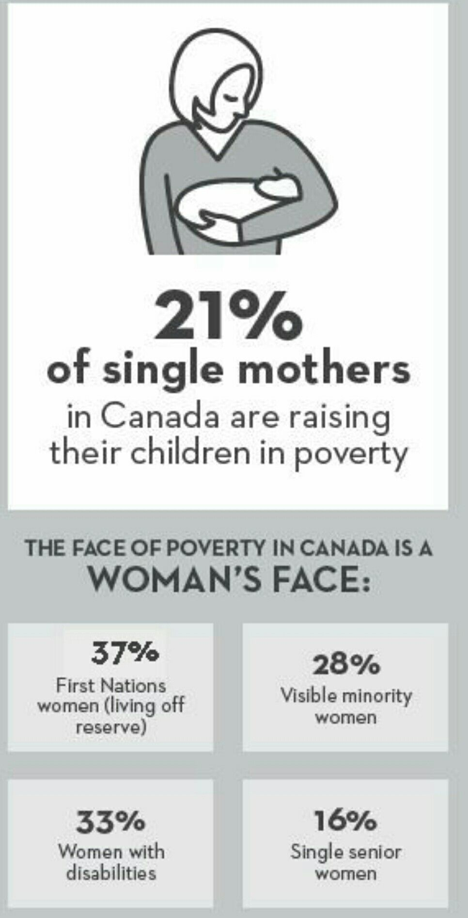 Pin by Project Paper Bag on Mothers Poverty children