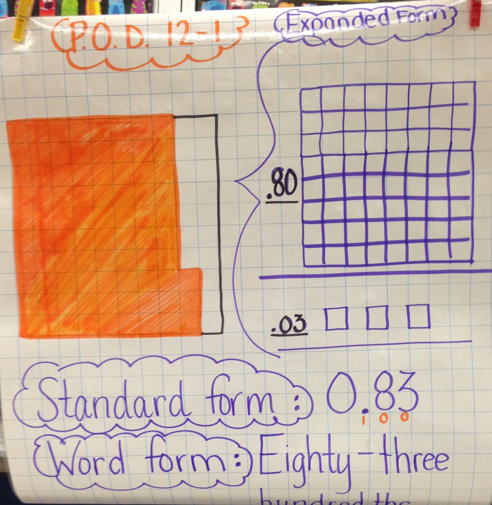 Brace map for expanded form with decimals