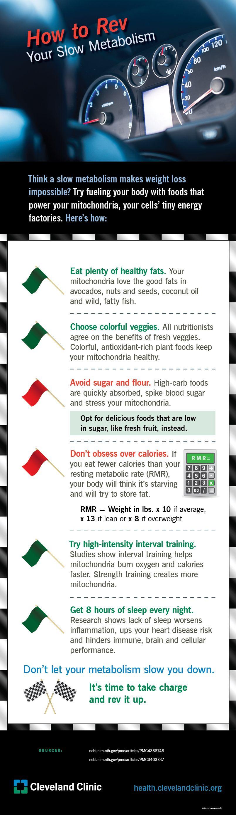 6 Ways To Fix Your Slow Metabolism