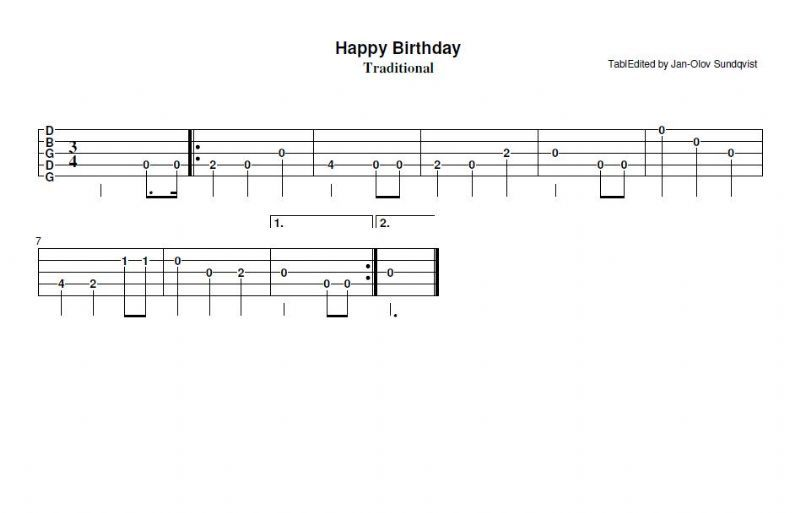 Happy Birthday Tab Discussion Forums Banjo Hangout With