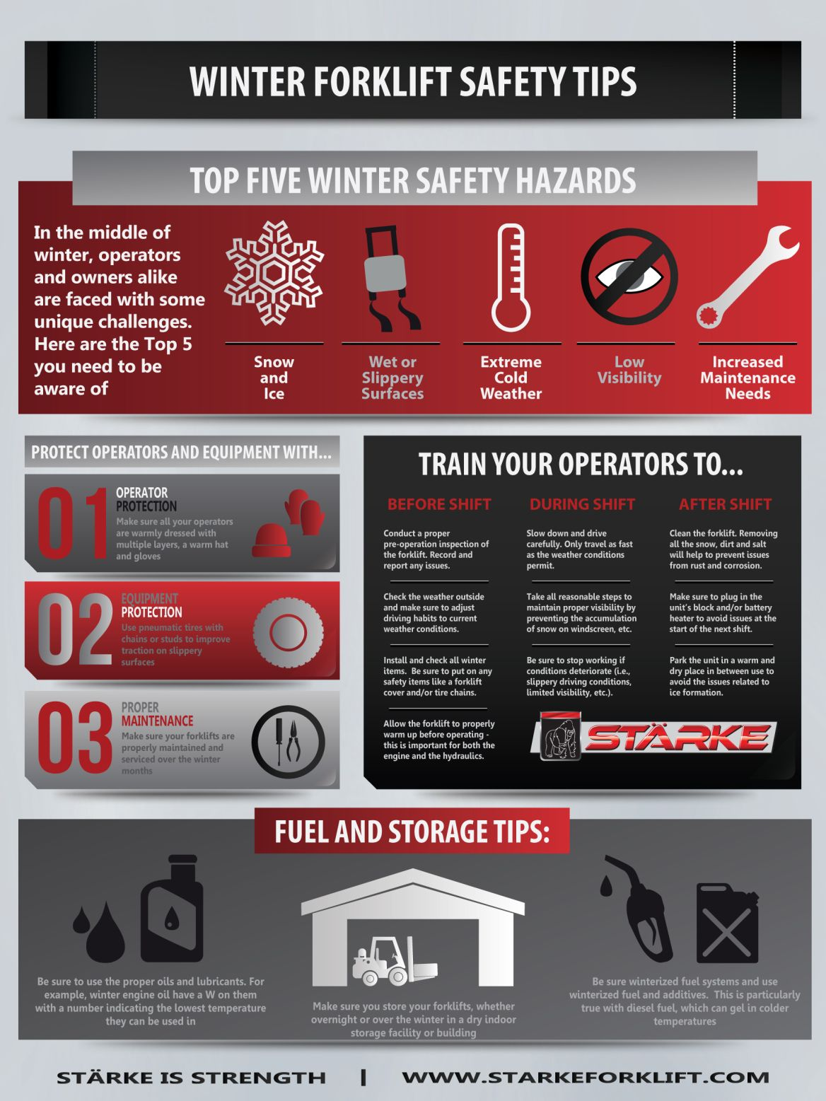 EHS News, Workplace Safety, and OSHA Updates for the