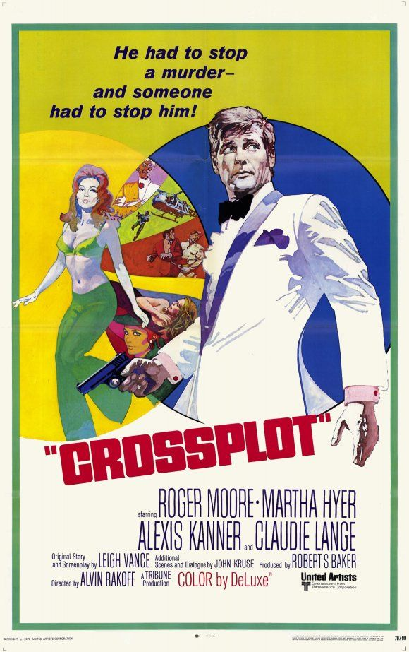 Crossplot For the whole post visit http