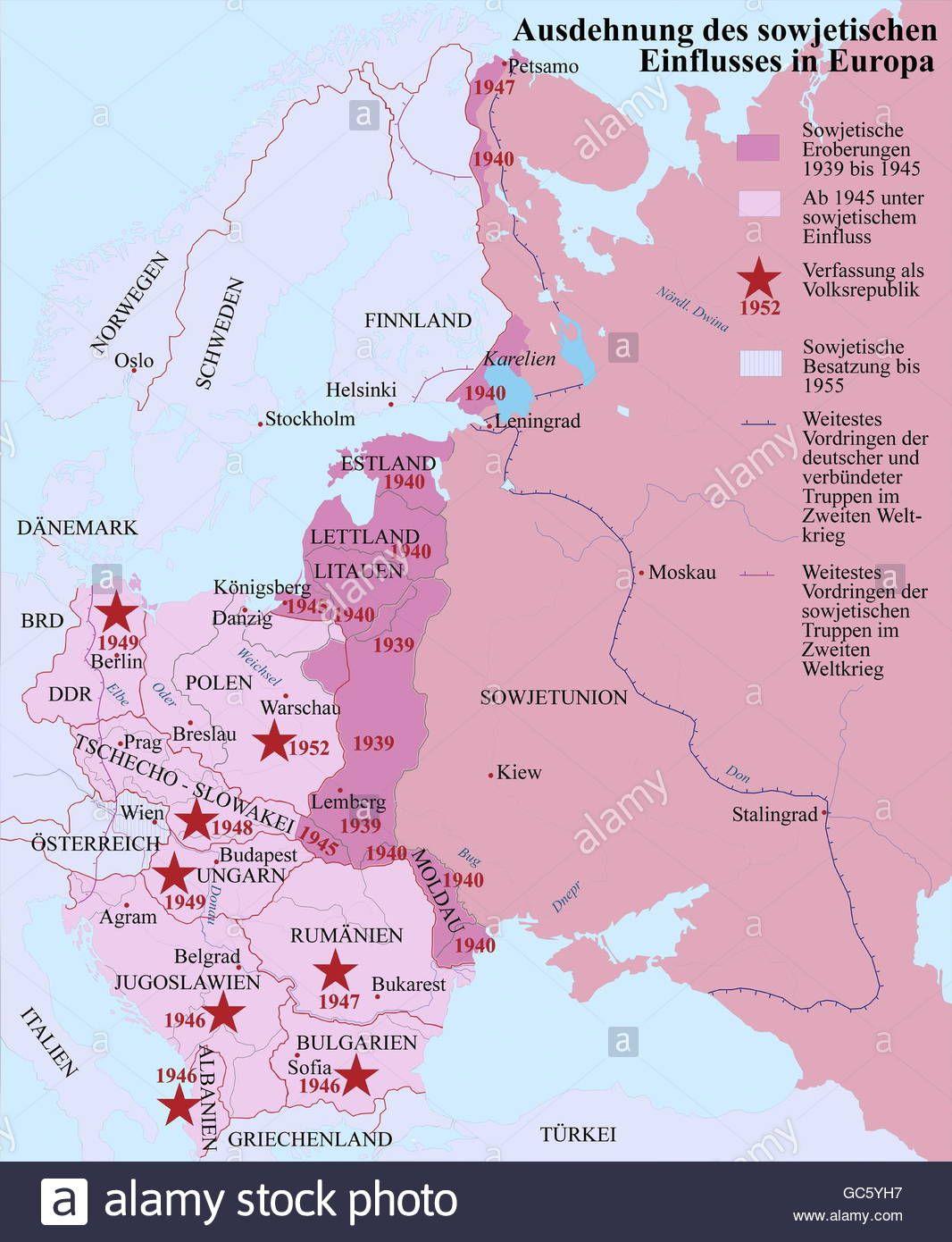 Russian Eastward Expansion Process