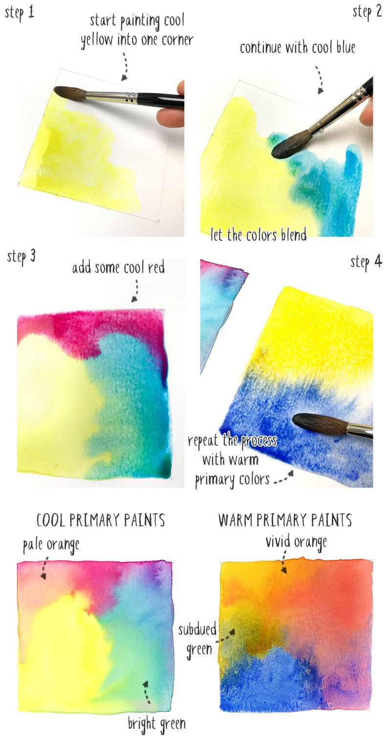 How To Start Watercolor Painting Step By Step Tutorial 03 In 2020