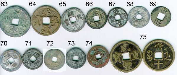 Ancient Chinese Coins