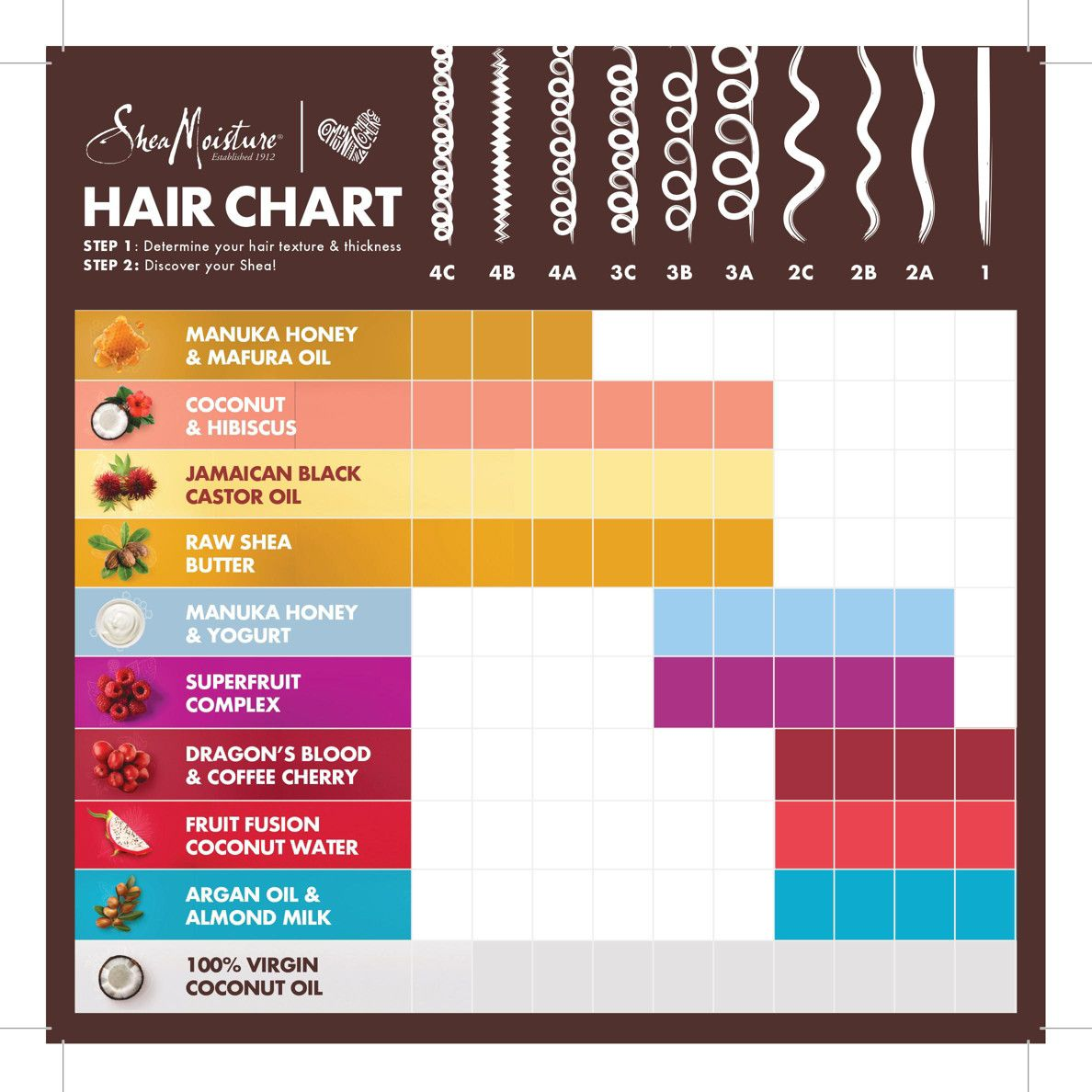 Shea Moisture Hair Chart 1 188 1 188 Pixels With Images Hair