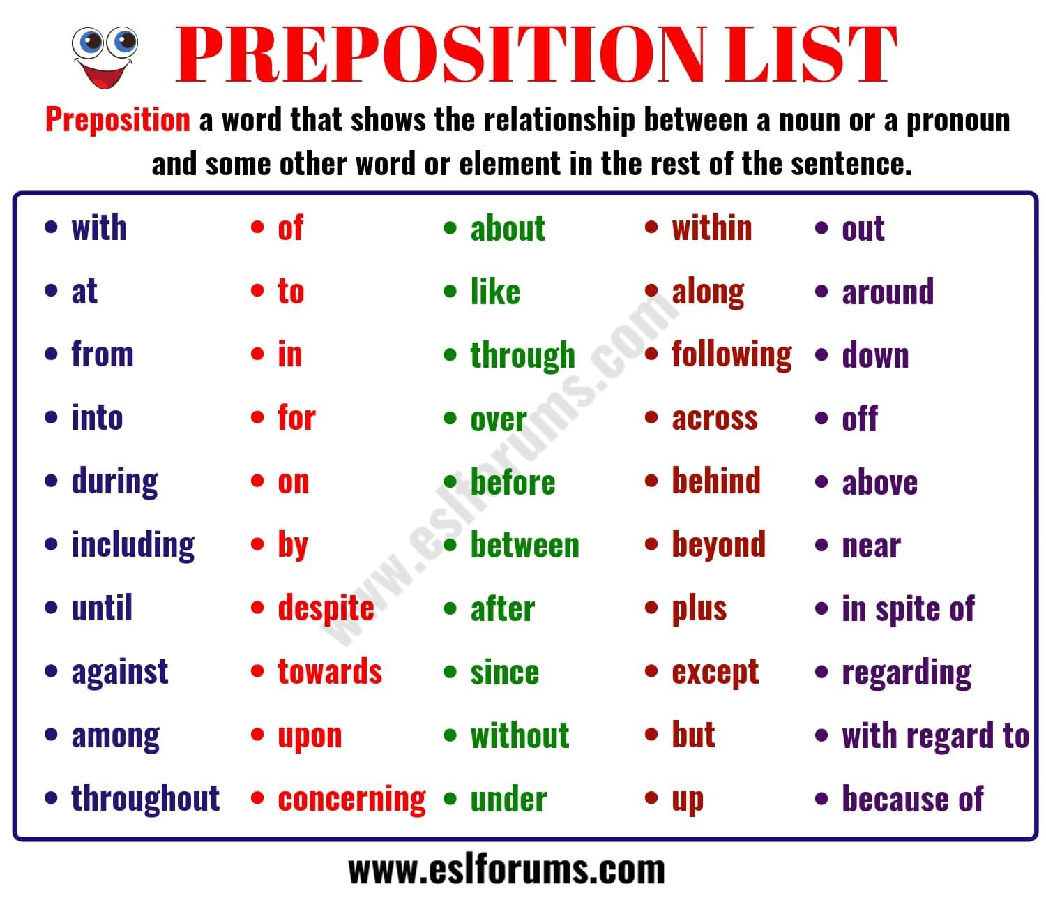 What Is A Preposition Useful Preposition List In English
