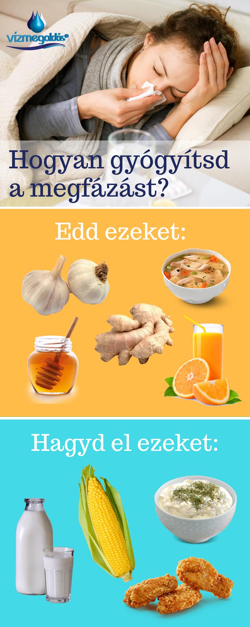 egészséges és gazdaságos étrend