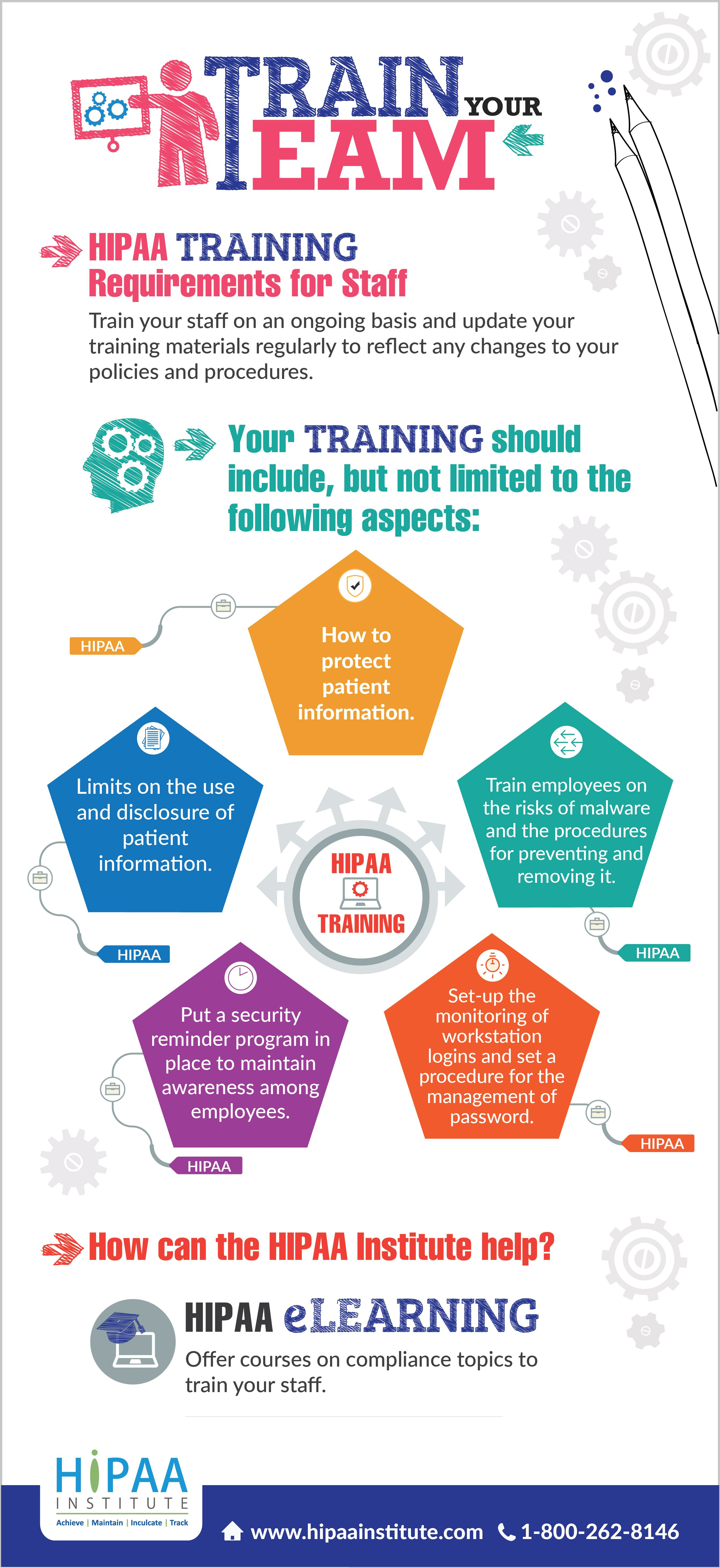 HIPAA training requirements for your staff you must know