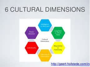 geert hofstedes five dimensions of national Geert hofstede's five dimensions of national culture - australia 1176 words   5 pages islander peoples, the country's original inhabitants, created the foundation for the land's cultural traditions over 40,000 years ago.